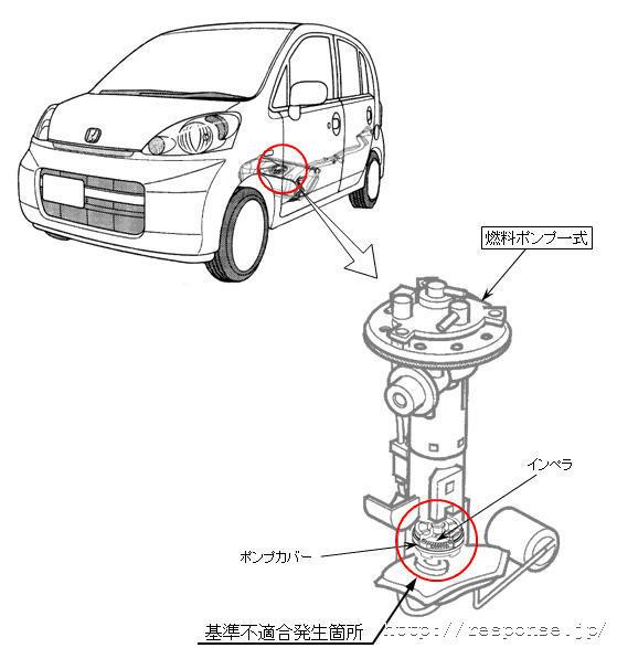 ホンダ車リコール時の報道用資料より(引用:https://www.kurumaerabi.com/)