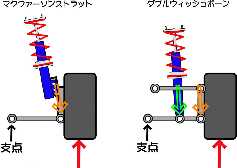 引用:http://www.hidefool.com/asi02004.html