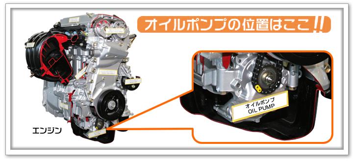 引用:http://www.aisin.co.jp/