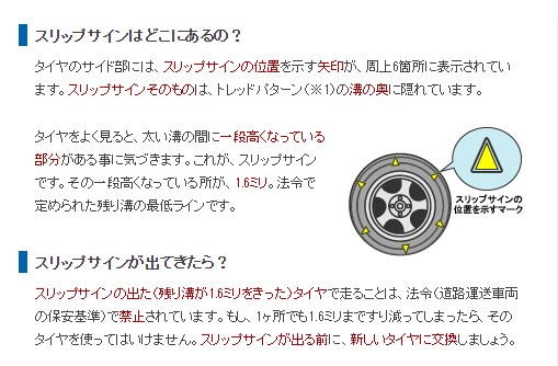 引用:http://toyotires.jp/tire/tire_02.html