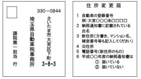 はがきによる住所変更申請(埼玉県の例)