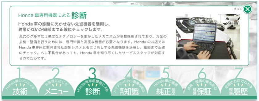 引用:http://www.honda.co.jp/shaken/