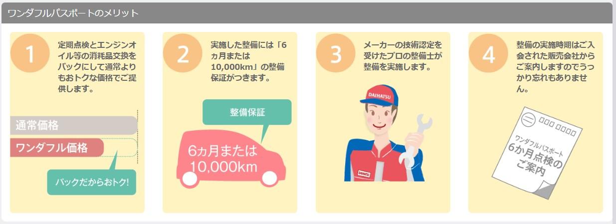 引用:http://www.daihatsu.co.jp/service/pac/index.htm