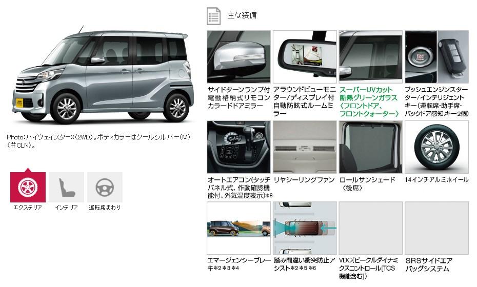 引用:http://www2.nissan.co.jp/DAYZROOX/grade_outline.html